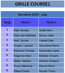 AEEC 2018 Barcelone course1 grille
