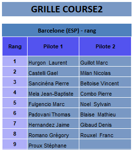 AEEC 2018 Barcelone course2 grille